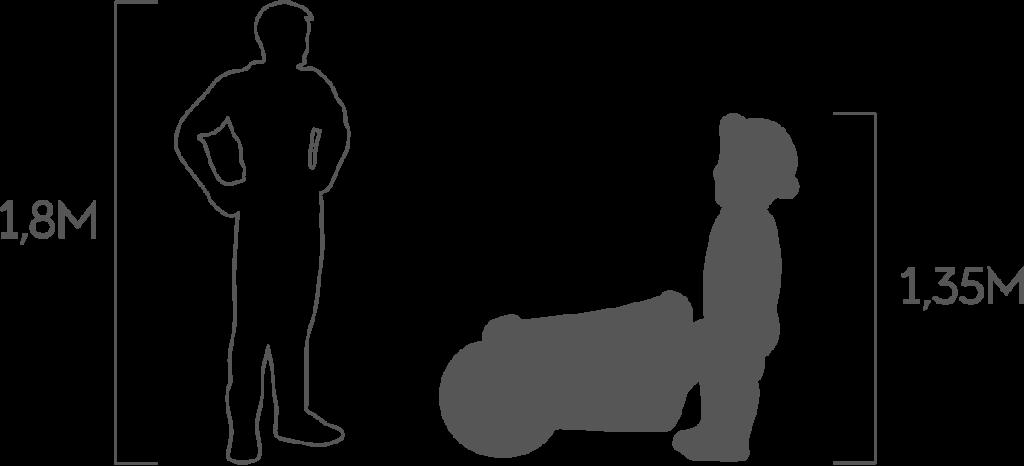 пропорции человек с тележкой