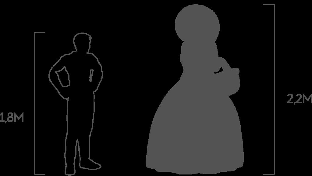 пропорции дама с корзиной