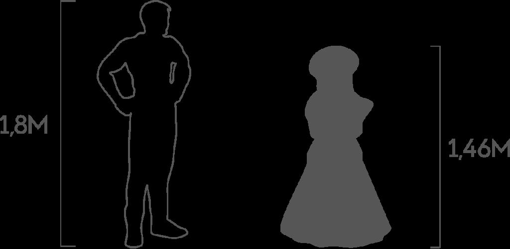 пропорции девочка с букетом