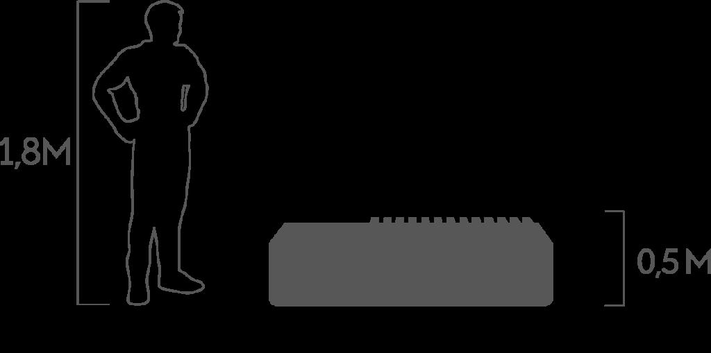 пропорции скамейка