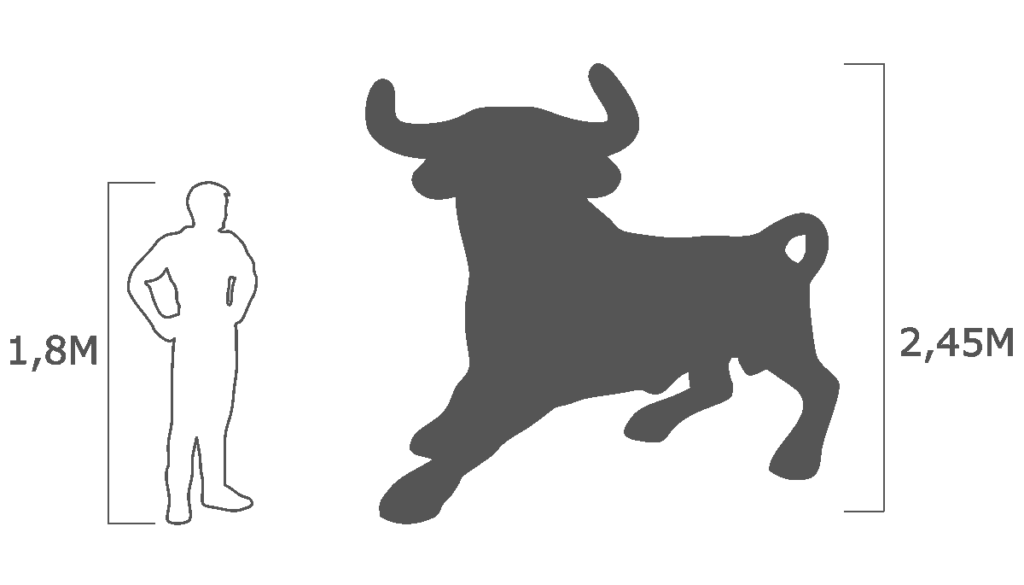 пропорции бык коррида